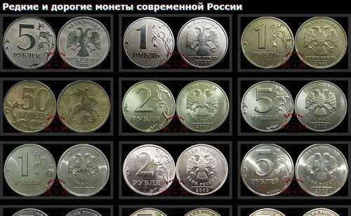 Дорогие и редкие современные монеты России